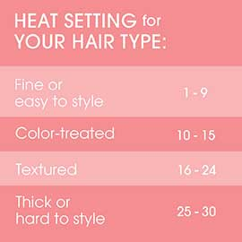 heat setting style cheat sheet ci52w1ta