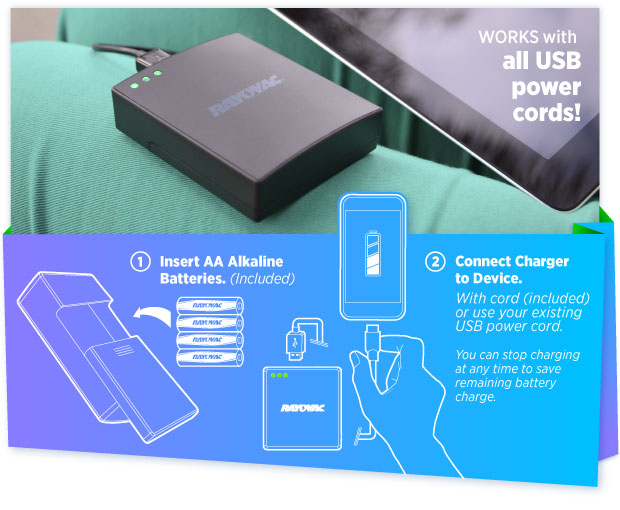 Works with Samsung, Blackberry, Nokia, LG, HTC and more! 1. Insert AA Alkaline Batteries. (included) 2. Connect Charger to Device. With cord (included) or use your existing USB power cord. You can stop charging at any time to save remaining battery charge.