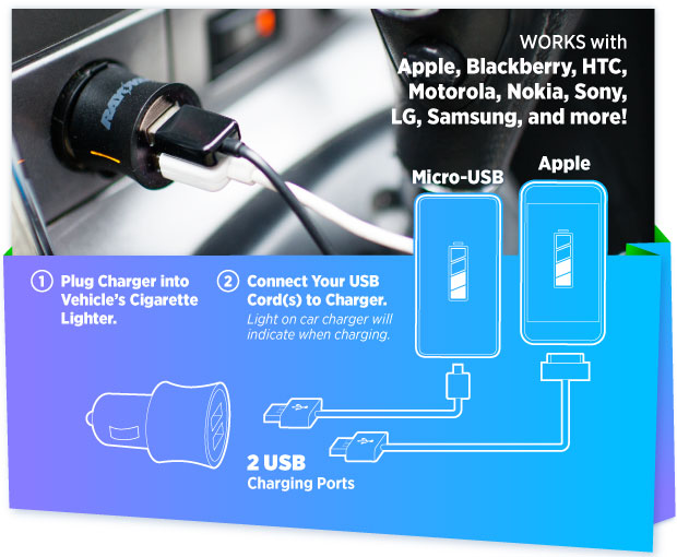 Works with Apple, Blackberry, HTC, Motorola, Nokia, Sony, LG, Samsung, and more! 1. Plug Charger into Vehicle's Cigarette Lighter. 2. Connect Your USB Cord(s) to Charger. Light on car charger will indicate when charging. 2 USB charging ports.