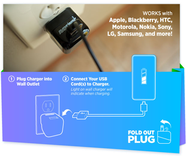 Works with Apple, Blackberry, HTC, Motorola, Nokia, Sony, LG, Samsung, and more! 1. Plug Charger into Wall Outlet. 2. Connect Your USB Cord(s) to charger. Light on wall charger will indicate when charging. Fold out Plug.