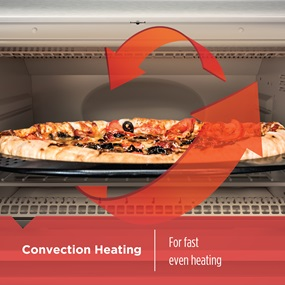 convection heating